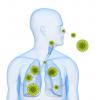 Alergiškiems žmonėms